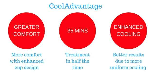 CoolAdvantage benefits at health + aesthetics, Farnham, Surrey