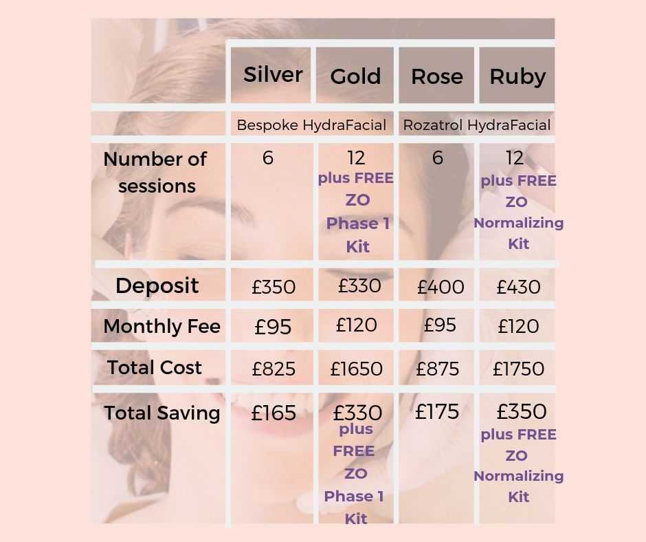 HydraFacial Packages