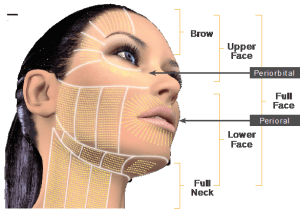 Ultherapy treatment at Health & Aesthetics